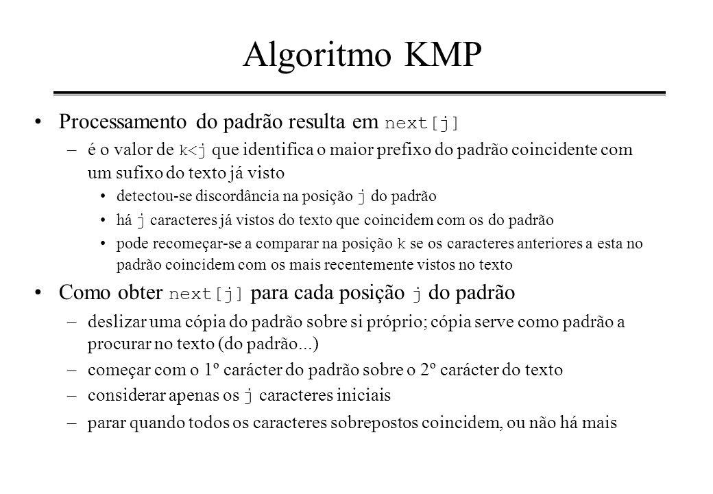 Algoritmo KMP Processamento do padrão resulta em next[j]